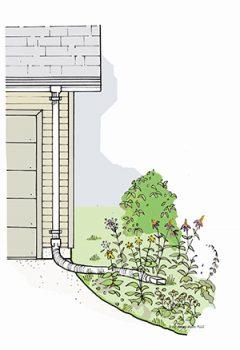 Downspout connector to rain garden.
